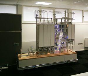 Feedmill model
